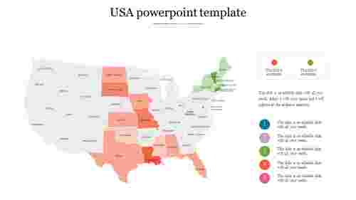USA powerpoint template with animation